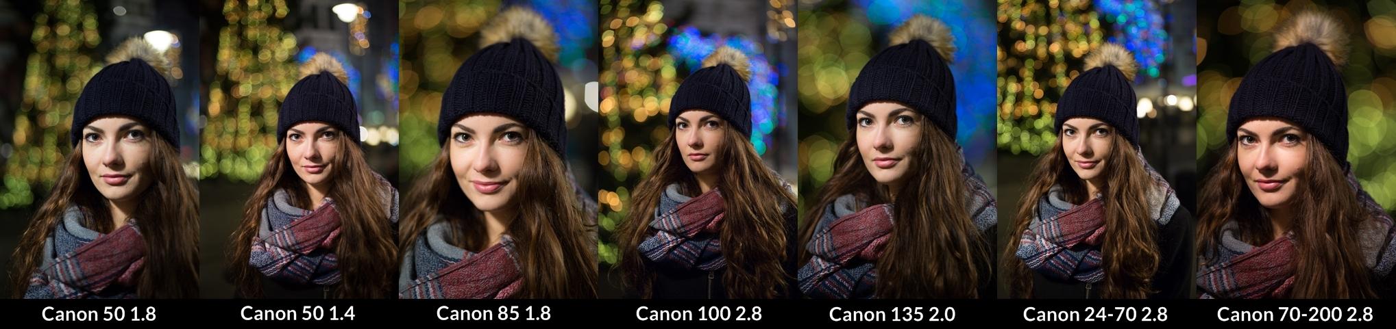 Portrety obiektyw Canon test