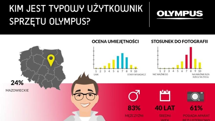 inf-olympusankieta_head