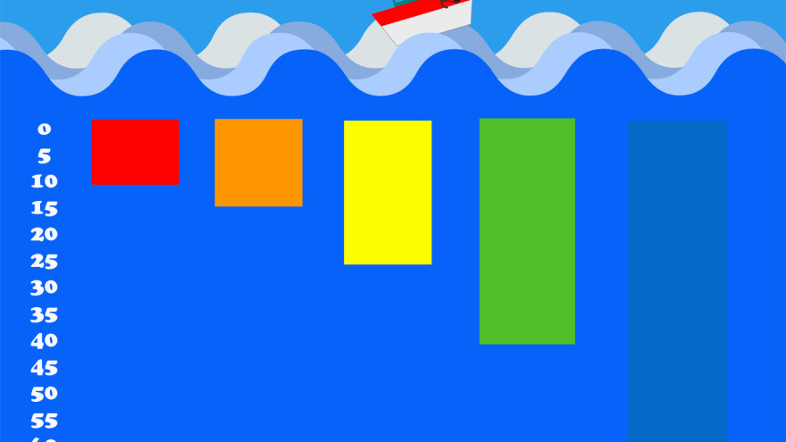 Widoczność składowych barw w zależności od głębokości