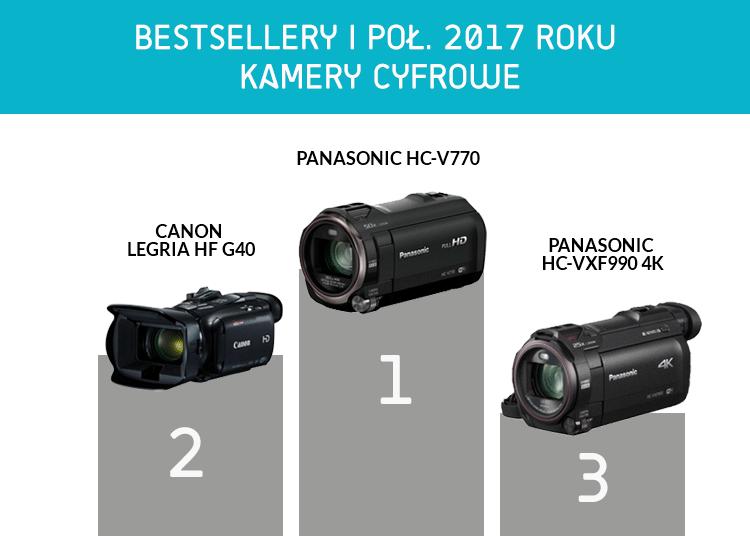 kamery_cyfrowe