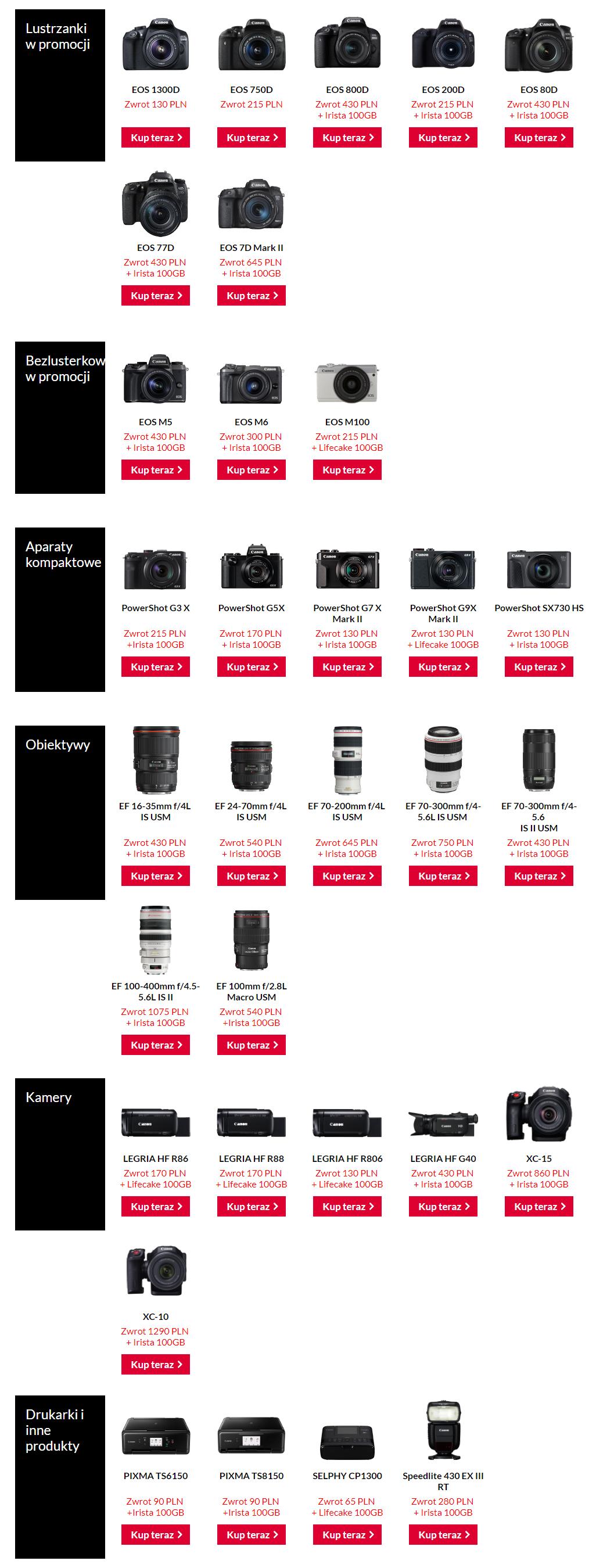canon cashback lista produktów
