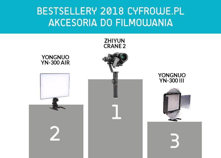 Bestsellery - Akcesoria filmowe 2018