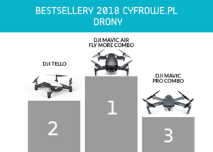 Bestsellery - Drony 2018