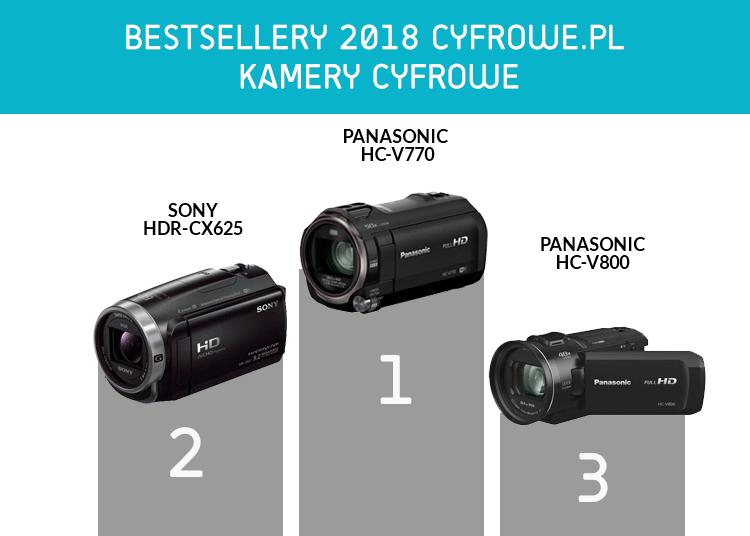 Bestsellery - Kamery Cyfrowe 2018