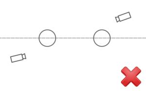 zasada osi 180 stopni - źle