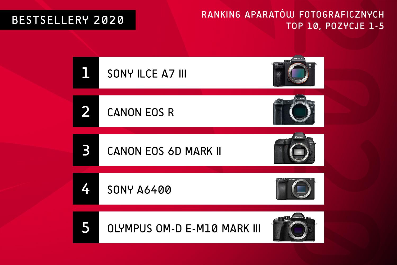 Top 10 aparatów fotograficznych w roku 2020